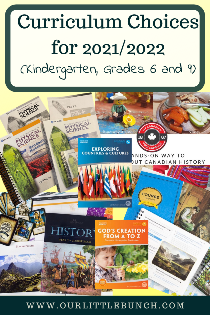 Curriculum Choices for 2021/2022 - Kindergarten, Grade 6 and Grade 9